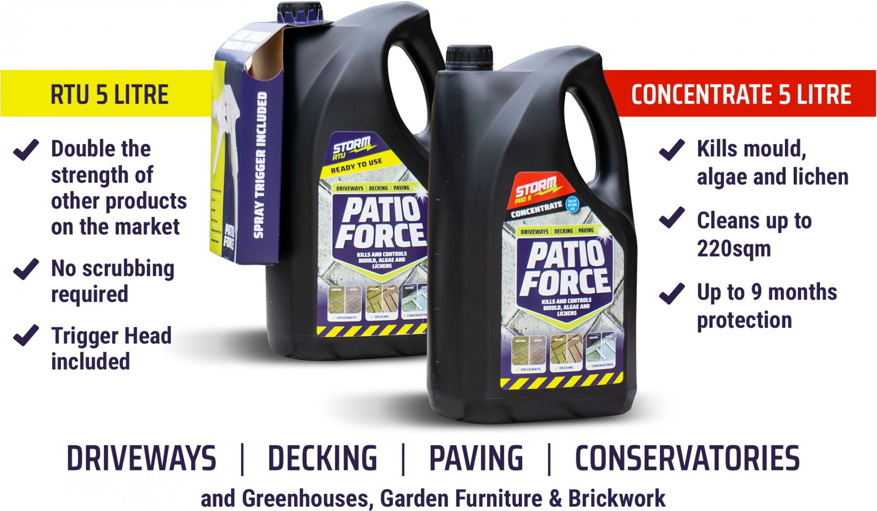 Strong Patio Cleaner for Garden and Driveaway care